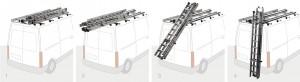 Ladder systematiek